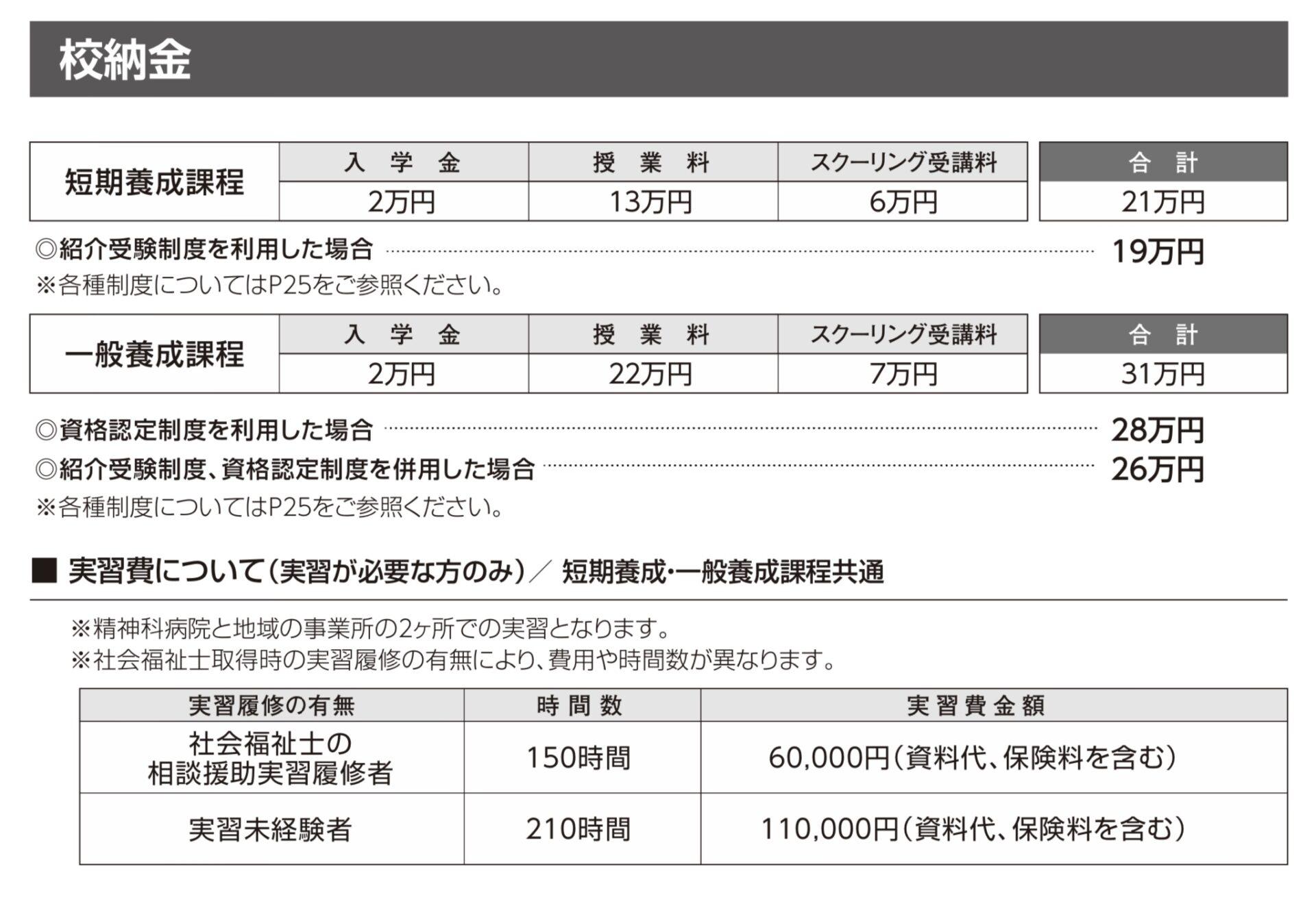 九州医療専門学校学費